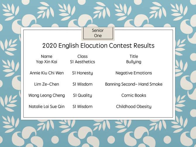 2020 英语演讲比赛入围名单