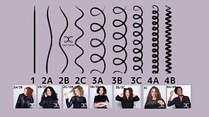 Type krul Curls control -2.jpg