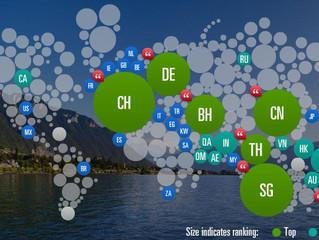 """Svizzera, al primo posto per gli """"Expats"""""""