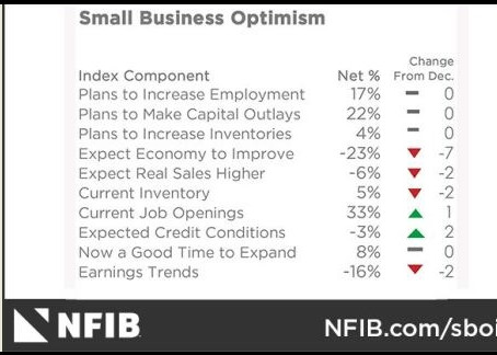 Americans Pessimistic About Biden Economy