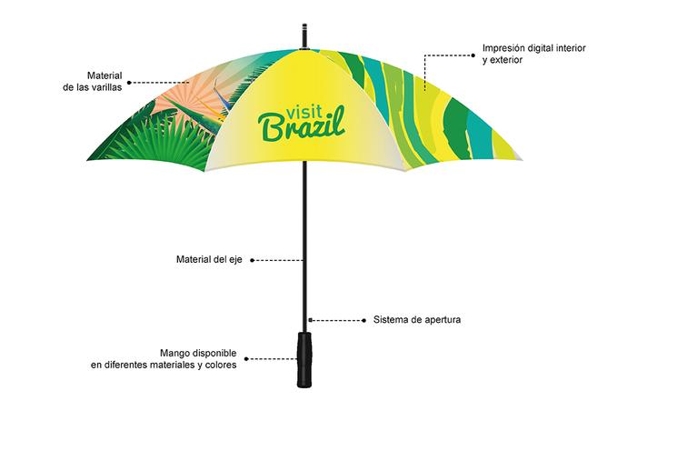 Paraguas 100% personalizables