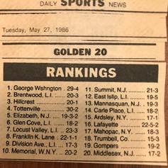 NY Daily News rankings