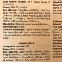 Pre-season preview 1988
