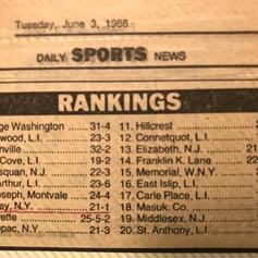 NY Daily News rankings.