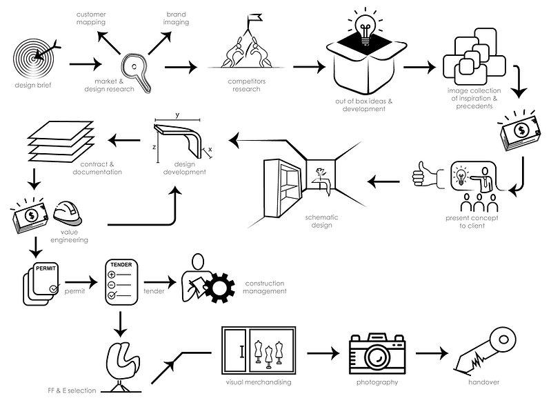 branding-development.jpg