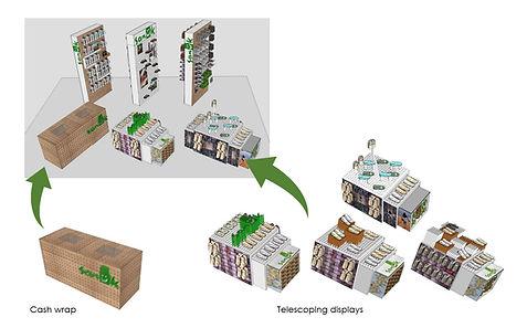 sanuk shop in shop merchandising