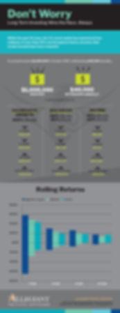 API_LongTermInvesting.jpg