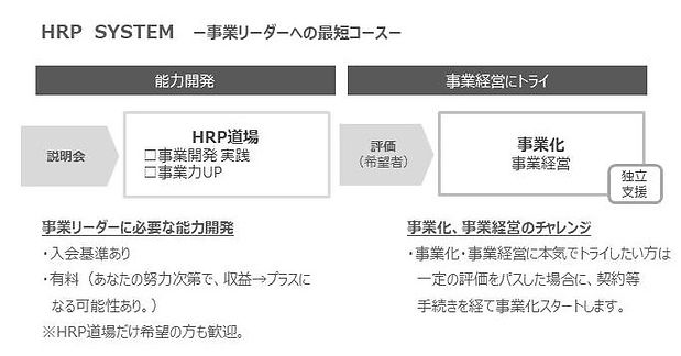〇HRP 採用案内202011.jpg