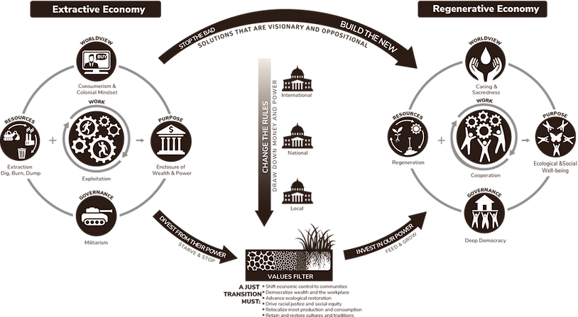 Just-Transition-Framework-copy.png
