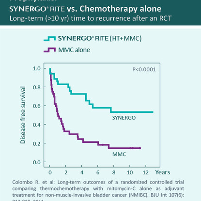 Synergo vs. Mitomycin C