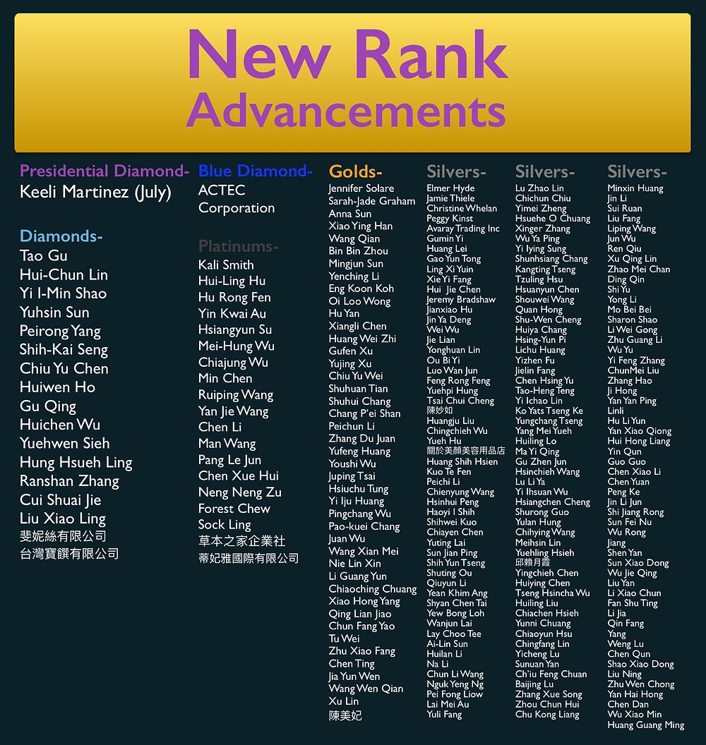 Truman Team - August 2017 Rank Advancement