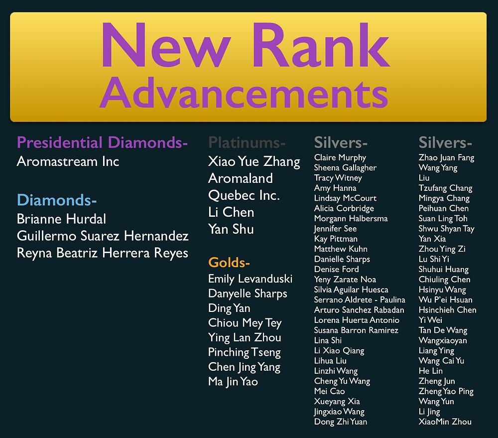 Truman Team - May Rank Advancement