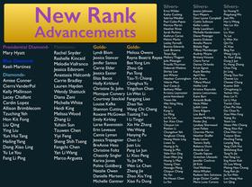 February 2017 Rank Advancements
