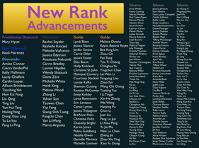 February 2017 Rank Advancements