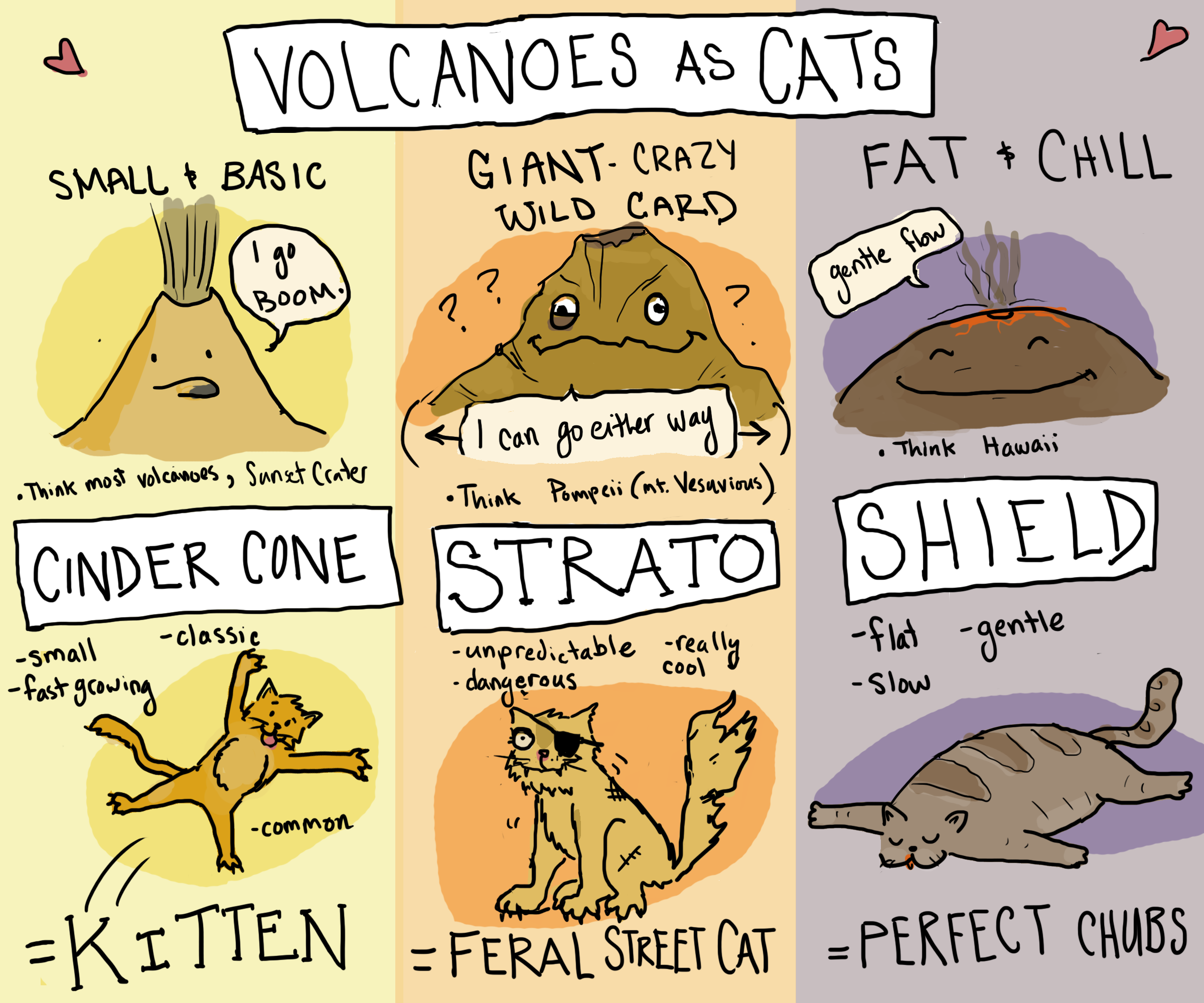 Volcanoes as Cats