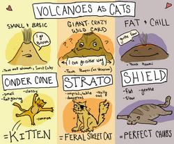 Cat Volcanos
