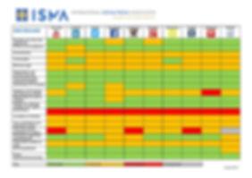 NZ T&Cs Comparison Table.jpg