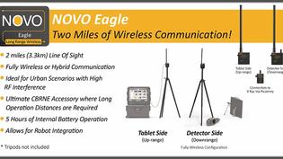 2 Miles Line of Sight! The NOVO Eagle!