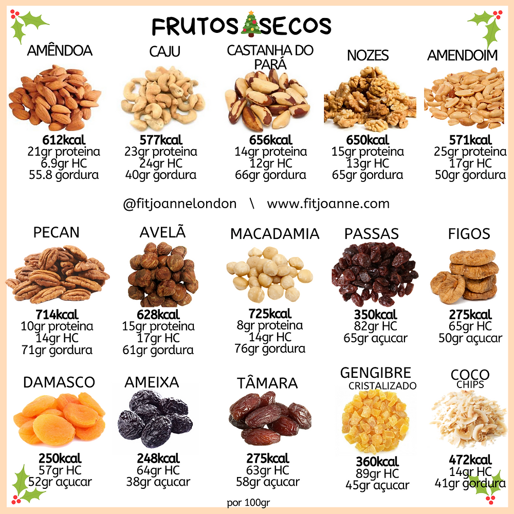 calorias nos frutos secos
