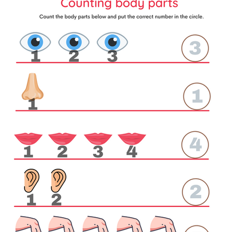 Counting body parts