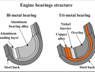 Changing bearings for your  High performance engine