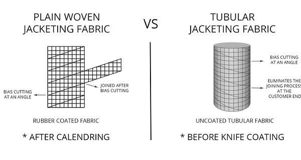 Tubular Fabric.jpg