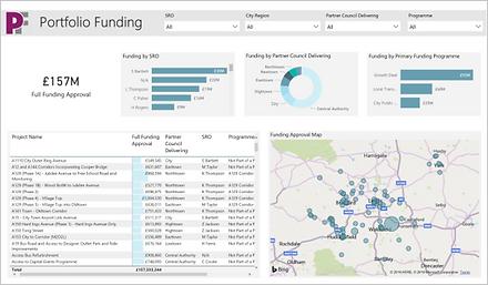 Portfolio Funding.png