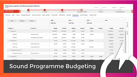Programme Budgeting.png