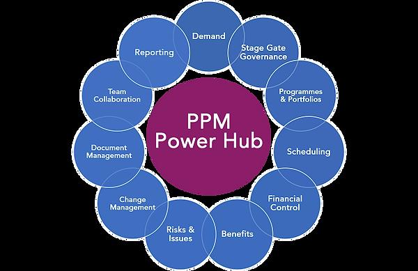 PPM Power Hub Wheel.png