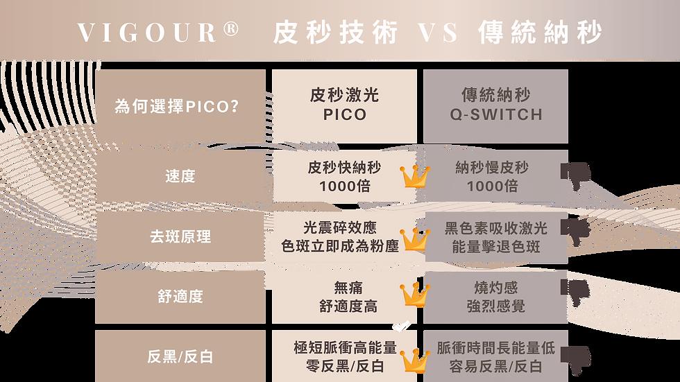 vigourEnglish banner guarantee (1).png