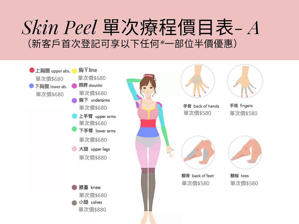 升級版Skin Peel 植物幹細胞 X AHA果酸換膚療程 (3).png