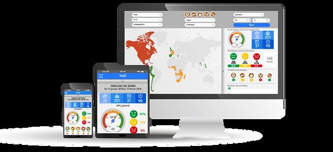ADI, un système d'analyse multicanal disponible sur ordinateur, tablette et téléphone