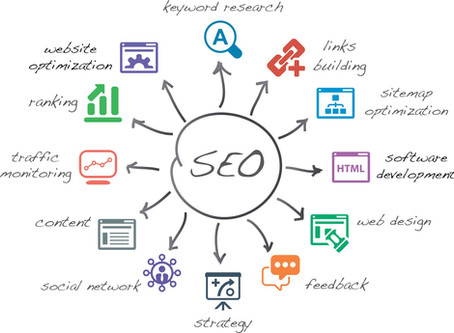 [SEO For Lawyers] Demystifying Search Engine Optimization