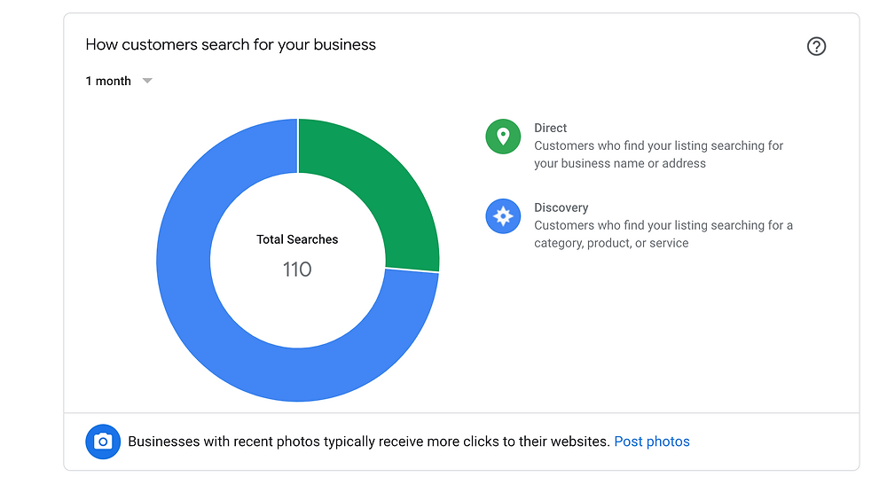 Google Insights