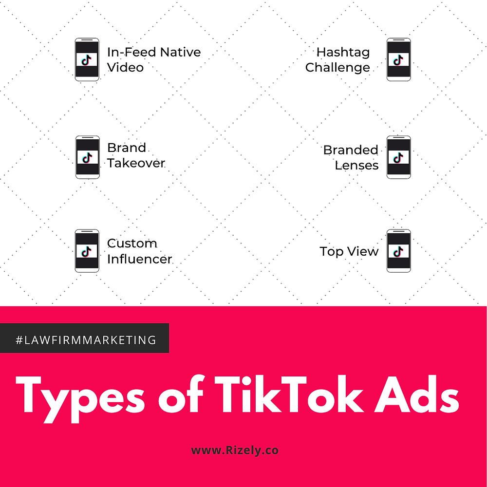 Types of TikTok Ads