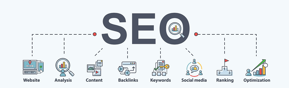 Infographic of the SEO process