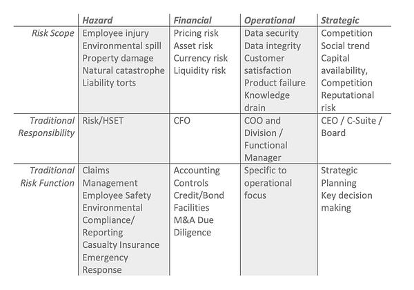 ERM Basics Chart 2.png