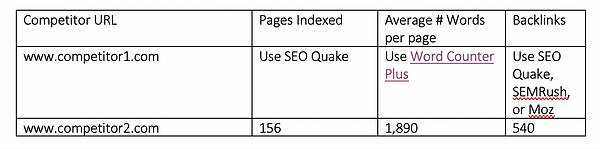 Competitor Spreadsheet SEO.png