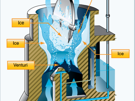 The When & Why of Carburetor Ice