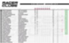 Tabela AVV Sport Series
