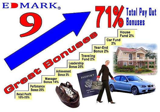 Edmark 9 Great Bonuses