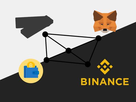 📚Envoyer, recevoir vos cryptos avec Binance et les normes BEP2, BEP20, ERC20, TRC20, OMNI, Segwit📚
