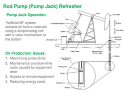 Variable Frequency Drives Rod Pump Control
