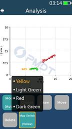 PDStar Analysis Screen