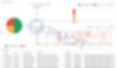 PDiagnosticM Cloud Charts.png