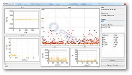 PDiagnostic Software Pulse Mode