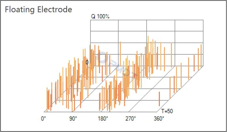 Floating Electrode Spectrum