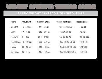 TECHNICAL DESIGN PACKET-SPI thread guide