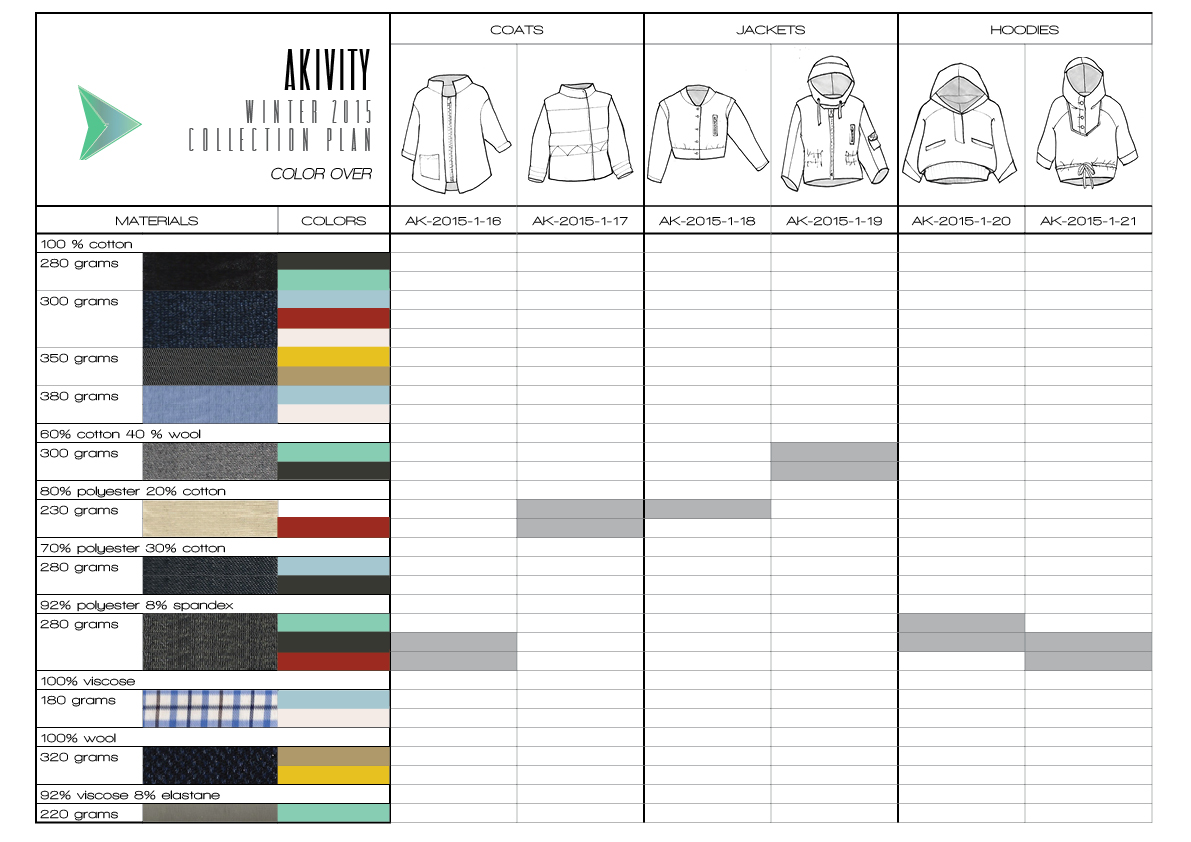 COLLECTION PLAN