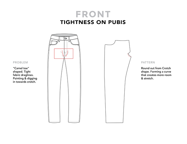 Pant Fit Guide - 4.png